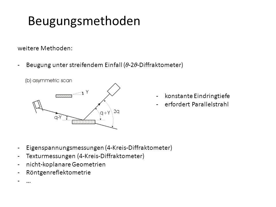 Beugungsmethoden weitere Methoden: -Beugung unter streifendem Einfall (  -2  -Diffraktometer) -Eigenspannungsmessungen (4-Kreis-Diffraktometer) -Texturmessungen (4-Kreis-Diffraktometer) -nicht-koplanare Geometrien -Röntgenreflektometrie -… -konstante Eindringtiefe -erfordert Parallelstrahl