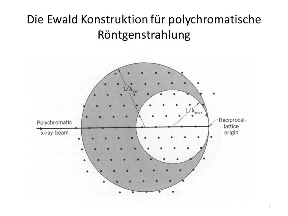 7 Die Ewald Konstruktion für polychromatische Röntgenstrahlung