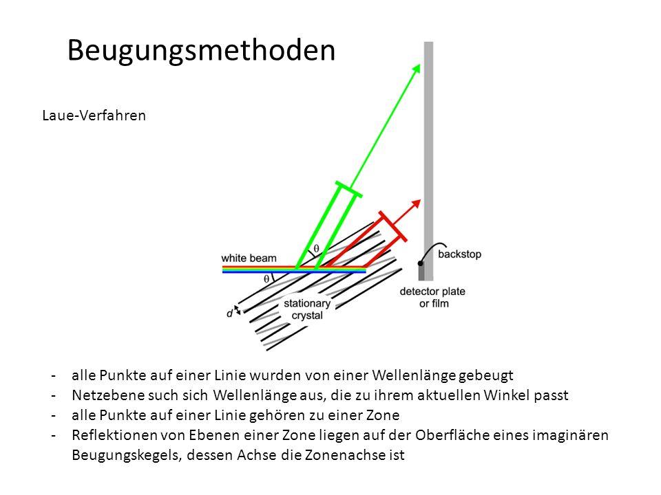 Beugungsmethoden Laue-Verfahren -alle Punkte auf einer Linie wurden von einer Wellenlänge gebeugt -Netzebene such sich Wellenlänge aus, die zu ihrem aktuellen Winkel passt -alle Punkte auf einer Linie gehören zu einer Zone -Reflektionen von Ebenen einer Zone liegen auf der Oberfläche eines imaginären Beugungskegels, dessen Achse die Zonenachse ist