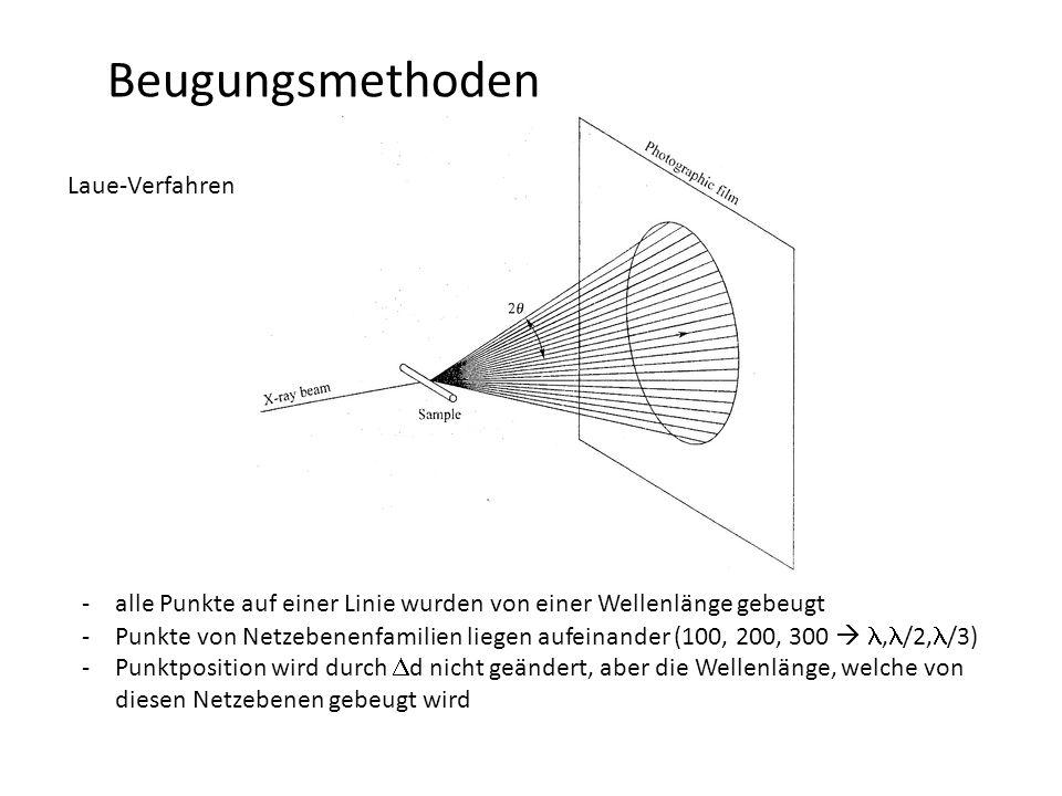 Beugungsmethoden Laue-Verfahren -alle Punkte auf einer Linie wurden von einer Wellenlänge gebeugt -Punkte von Netzebenenfamilien liegen aufeinander (100, 200, 300 , /2, /3) -Punktposition wird durch  d nicht geändert, aber die Wellenlänge, welche von diesen Netzebenen gebeugt wird