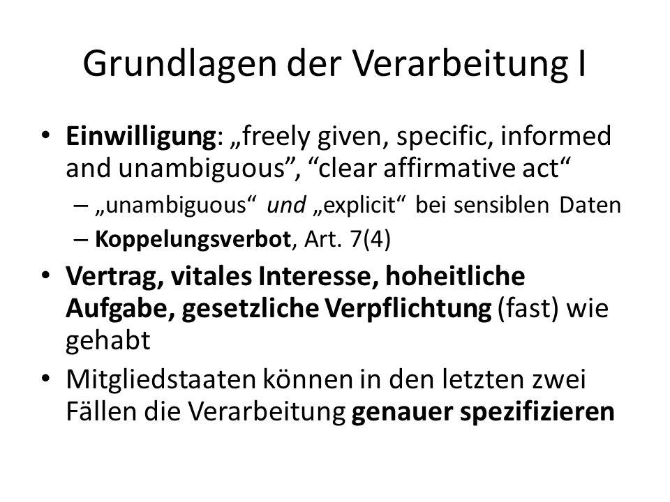 """Grundlagen der Verarbeitung I Einwilligung: """"freely given, specific, informed and unambiguous"""", """"clear affirmative act"""" – """"unambiguous"""" und """"explicit"""""""