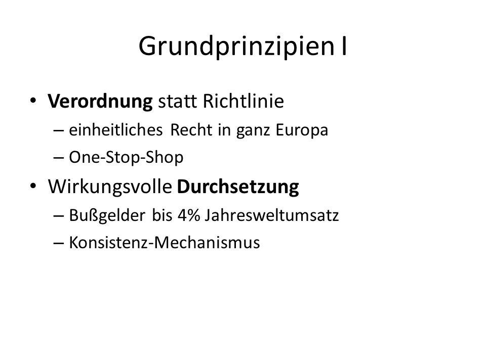 Grundprinzipien I Verordnung statt Richtlinie – einheitliches Recht in ganz Europa – One-Stop-Shop Wirkungsvolle Durchsetzung – Bußgelder bis 4% Jahre