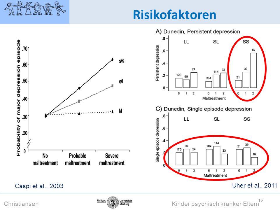 12 Risikofaktoren Christiansen Kinder psychisch kranker Eltern Uher et al., 2011 Caspi et al., 2003