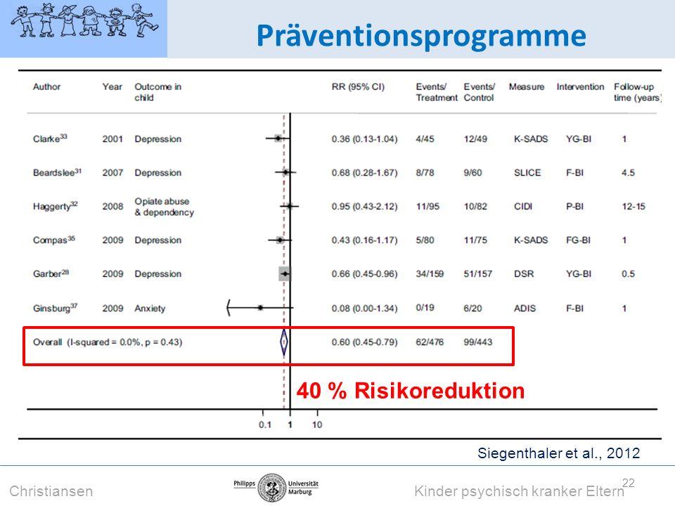 22 Präventionsprogramme Christiansen Kinder psychisch kranker Eltern Siegenthaler et al., 2012 40 % Risikoreduktion