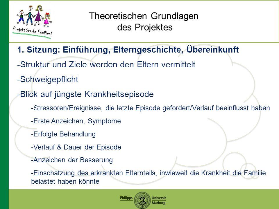 Theoretischen Grundlagen des Projektes 1.