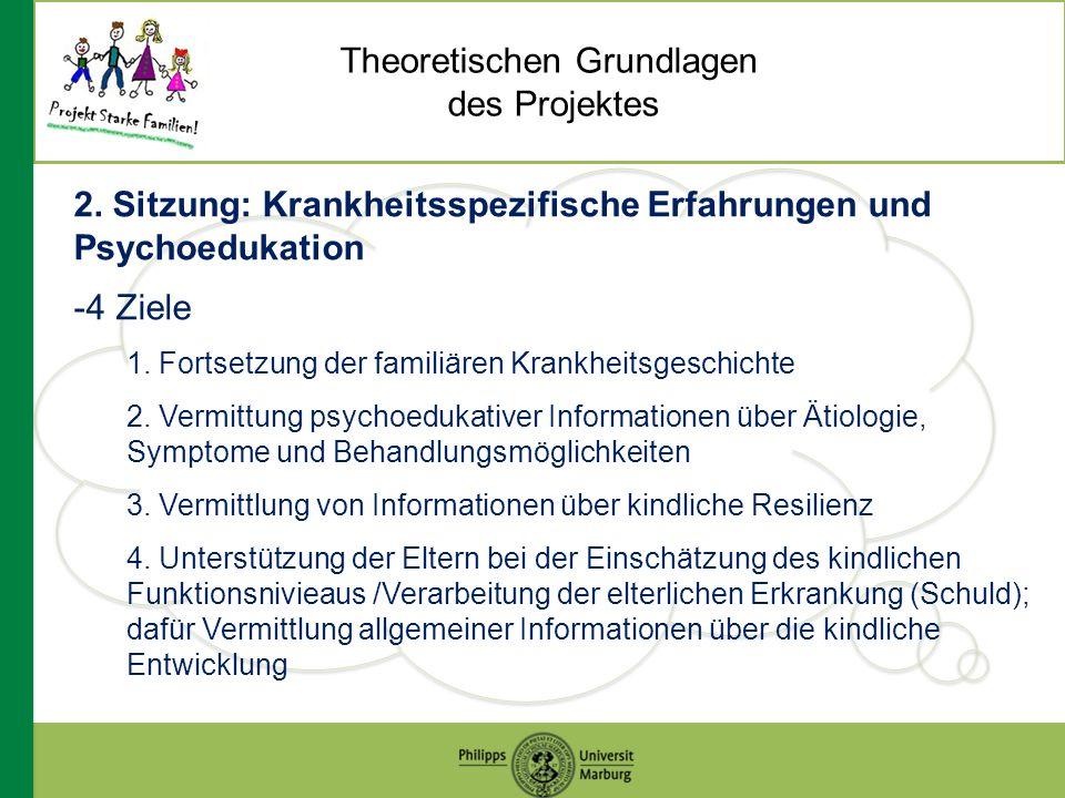Theoretischen Grundlagen des Projektes 2.