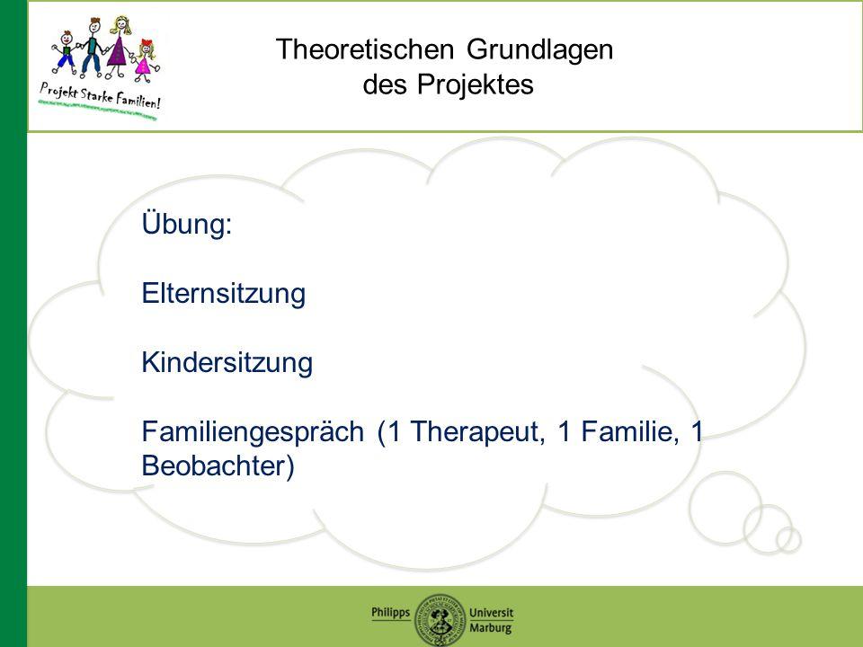 Theoretischen Grundlagen des Projektes Übung: Elternsitzung Kindersitzung Familiengespräch (1 Therapeut, 1 Familie, 1 Beobachter)