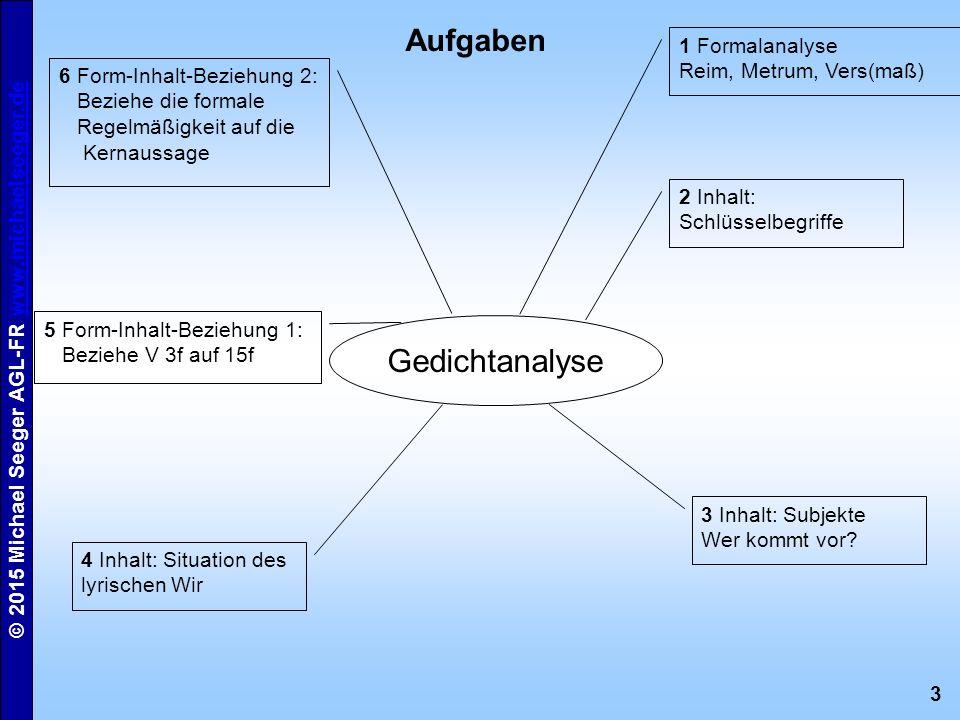 4 © 2015 Michael Seeger AGL-FR www.michaelseeger.dewww.michaelseeger.de Gliederung Max Herrmann-Neiße Heimatlos Wir ohne Heimat irren so verloren und sinnlos durch der Fremde Labyrinth.