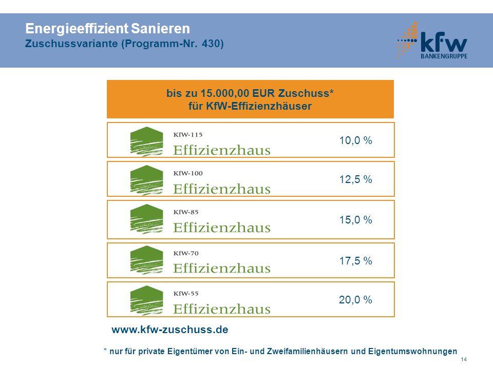 14 Energieeffizient Sanieren Zuschussvariante (Programm-Nr.