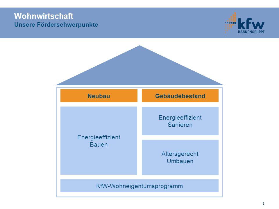 3 Wohnwirtschaft Unsere Förderschwerpunkte Energieeffizient Sanieren Energieeffizient Bauen KfW-Wohneigentumsprogramm Altersgerecht Umbauen NeubauGebäudebestand