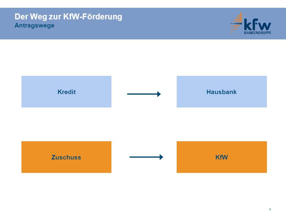 4 Der Weg zur KfW-Förderung Antragswege KreditHausbank ZuschussKfW