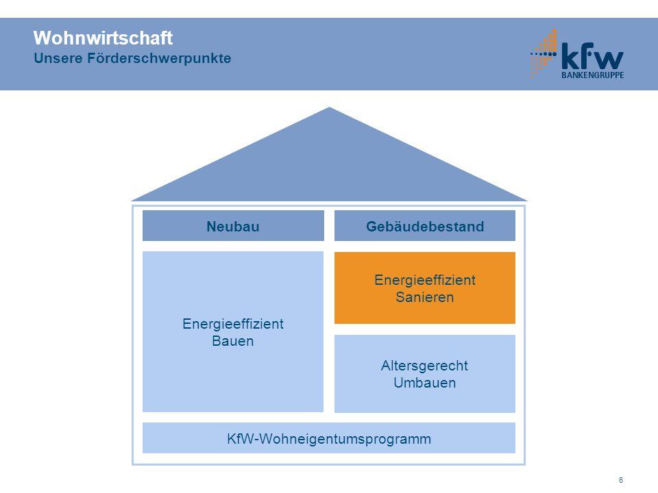 6 Wohnwirtschaft Unsere Förderschwerpunkte Energieeffizient Sanieren Energieeffizient Bauen KfW-Wohneigentumsprogramm Altersgerecht Umbauen NeubauGebäudebestand