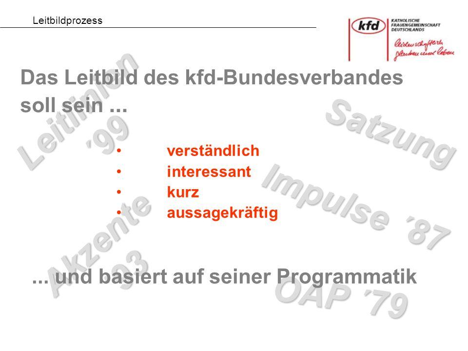 OAP ´79 Impulse ´87 Satzung Leitlinien ´99 Akzente ´93 Leitbildprozess Das Leitbild des kfd-Bundesverbandes soll sein...