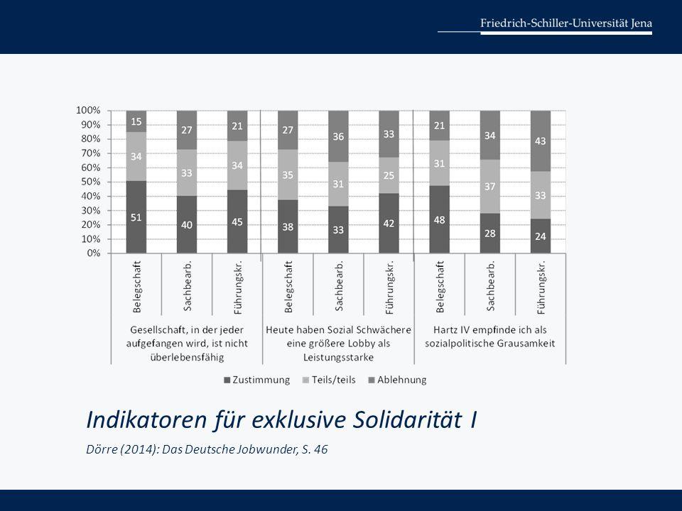 Indikatoren für exklusive Solidarität I Dörre (2014): Das Deutsche Jobwunder, S. 46