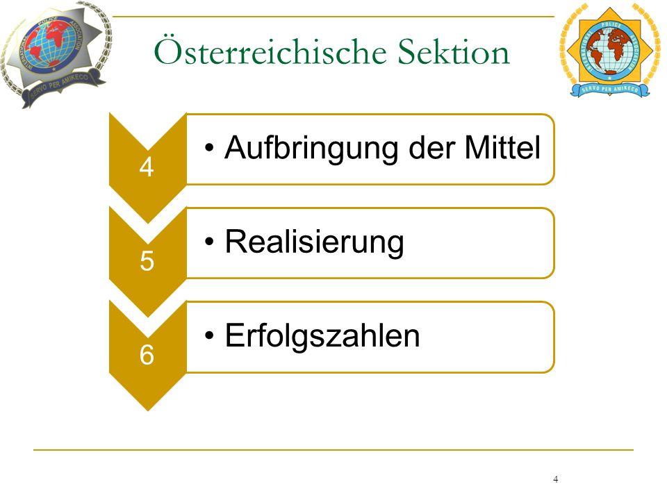 Österreichische Sektion 4 Aufbringung der Mittel 5 Realisierung 6 Erfolgszahlen 4
