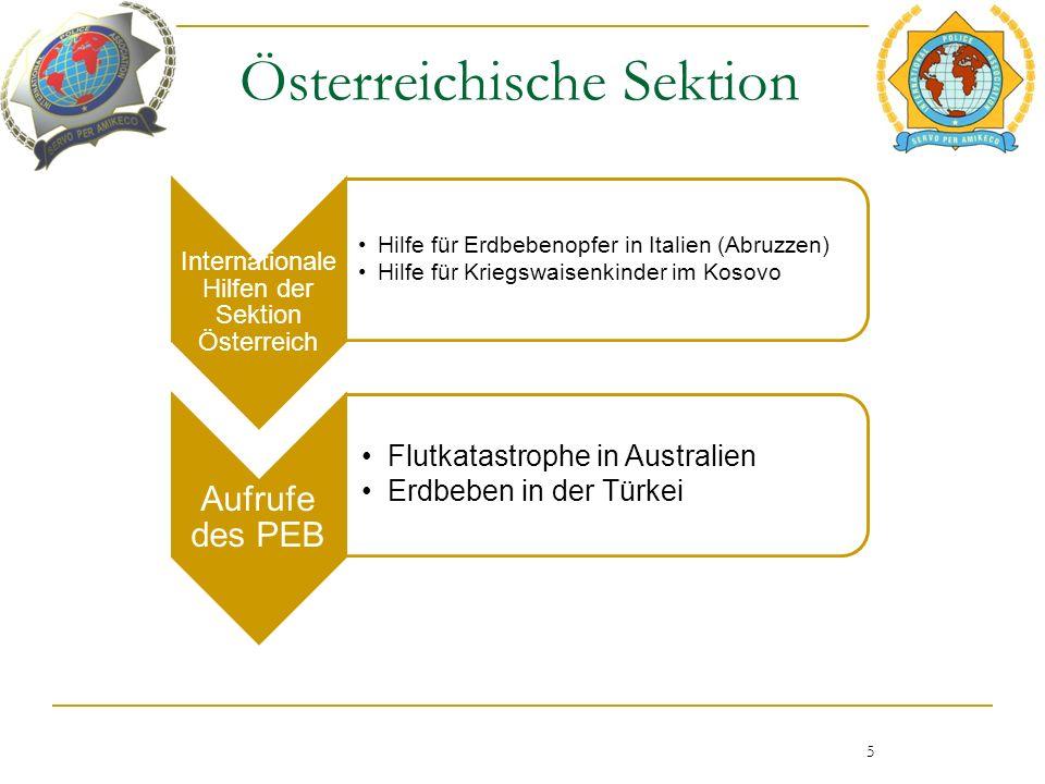 Österreichische Sektion Internationale Hilfen der Sektion Österreich Hilfe für Erdbebenopfer in Italien (Abruzzen) Hilfe für Kriegswaisenkinder im Kosovo Aufrufe des PEB Flutkatastrophe in Australien Erdbeben in der Türkei 5
