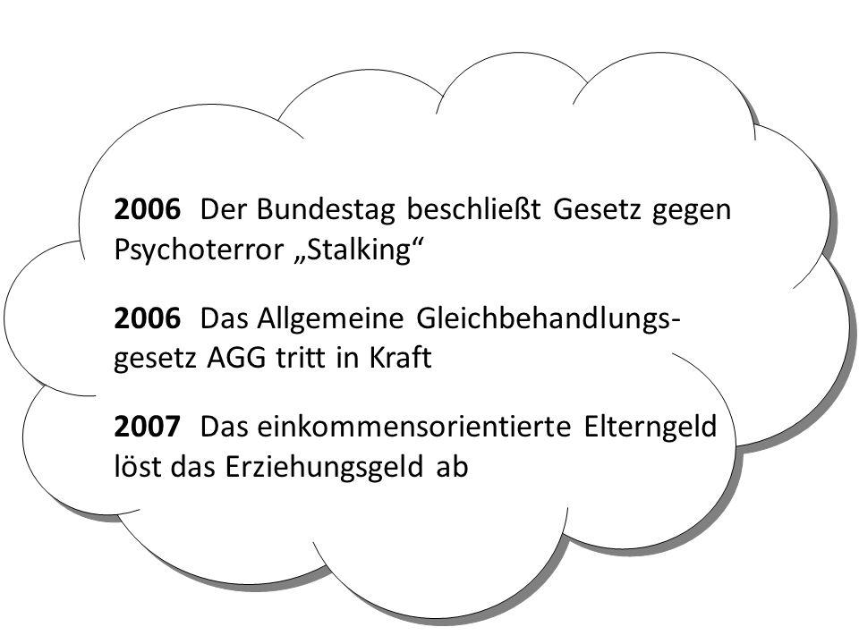 """2006Der Bundestag beschließt Gesetz gegen Psychoterror """"Stalking 2006Das Allgemeine Gleichbehandlungs- gesetz AGG tritt in Kraft 2007Das einkommensorientierte Elterngeld löst das Erziehungsgeld ab"""