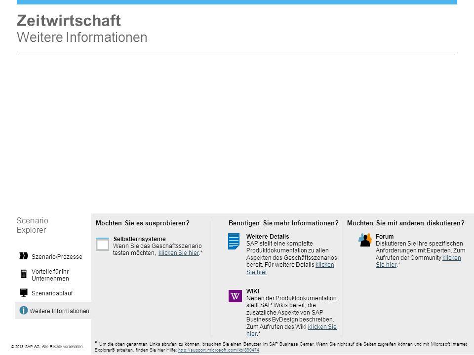 ©© 2013 SAP AG. Alle Rechte vorbehalten. Weitere Informationen Zeitwirtschaft Weitere Informationen Scenario Explorer Forum Diskutieren Sie Ihre spezi
