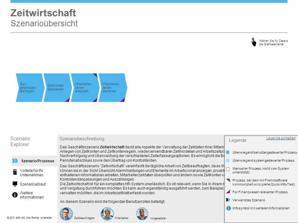 ©© 2013 SAP AG. Alle Rechte vorbehalten. Das Geschäftsszenario Zeitwirtschaft deckt alle Aspekte der Verwaltung der Zeitdaten Ihrer Mitarbeiter ab. Es