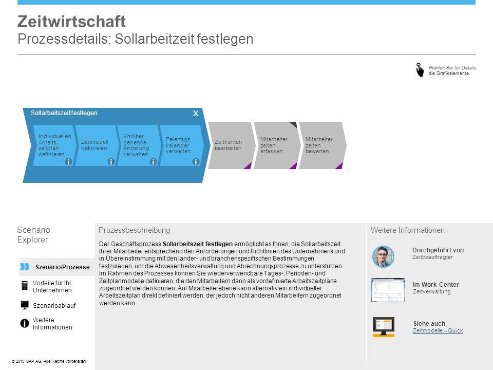 ©© 2013 SAP AG. Alle Rechte vorbehalten. Scenario Explorer Prozessbeschreibung Wählen Sie für Details die Grafikelemente. Durchgeführt von Zeitbeauftr