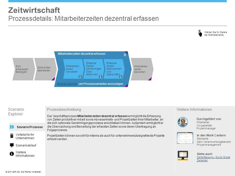 ©© 2013 SAP AG. Alle Rechte vorbehalten. Scenario Explorer Prozessbeschreibung Wählen Sie für Details die Grafikelemente. Mitarbeiterzeiten dezentral