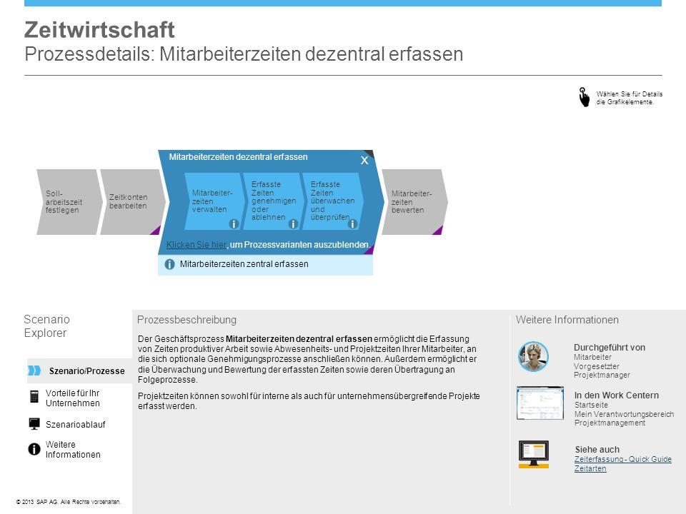 ©© 2013 SAP AG. Alle Rechte vorbehalten. Scenario Explorer ProzessbeschreibungWeitere Informationen Wählen Sie für Details die Grafikelemente. Zeitwir