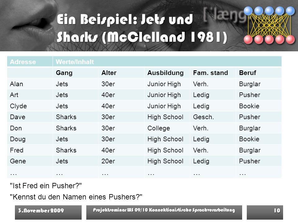 Ein Beispiel: Jets und Sharks (McClelland 1981) AdresseWerte/Inhalt GangAlterAusbildungFam.