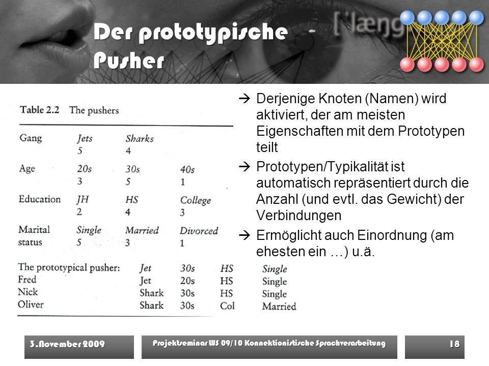 Der prototypische Pusher 3.November 2009 Projektseminar WS 09/10 Konnektionistische Sprachverarbeitung 18  Derjenige Knoten (Namen) wird aktiviert, der am meisten Eigenschaften mit dem Prototypen teilt  Prototypen/Typikalität ist automatisch repräsentiert durch die Anzahl (und evtl.