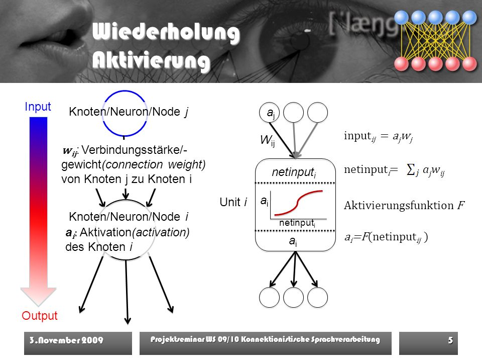Wiederholung Aktivierung 3.November 2009 Projektseminar WS 09/10 Konnektionistische Sprachverarbeitung 5 Input Output a i : Aktivation(activation) des Knoten i w ij : Verbindungsstärke/- gewicht(connection weight) von Knoten j zu Knoten i Unit i netinput i ajaj W ij aiai aiai netinput i input ij = a j w j a j w ij netinput i = a i =F(netinput ij ) Knoten/Neuron/Node j Knoten/Neuron/Node i Aktivierungsfunktion F