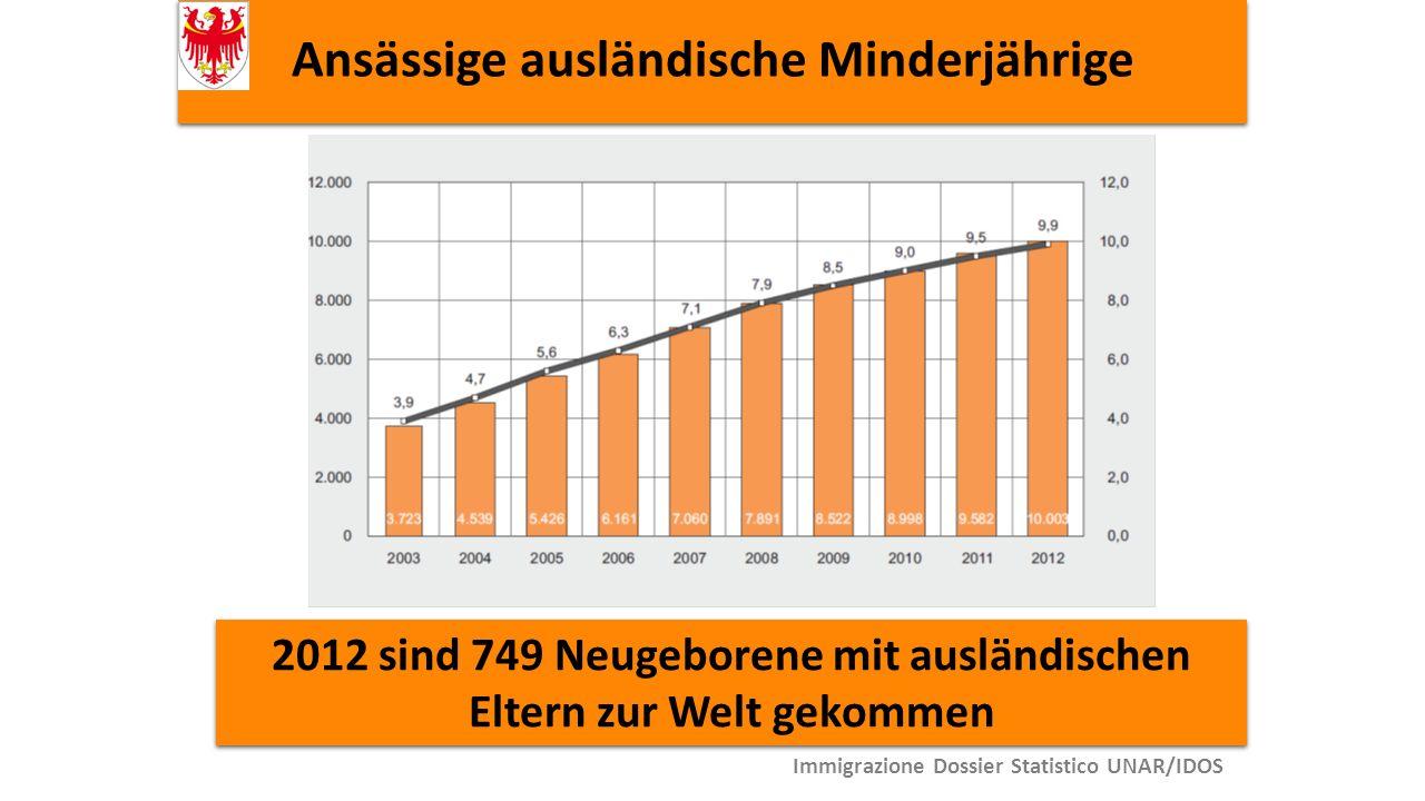 Ansässige ausländische Minderjährige Immigrazione Dossier Statistico UNAR/IDOS 2012 sind 749 Neugeborene mit ausländischen Eltern zur Welt gekommen