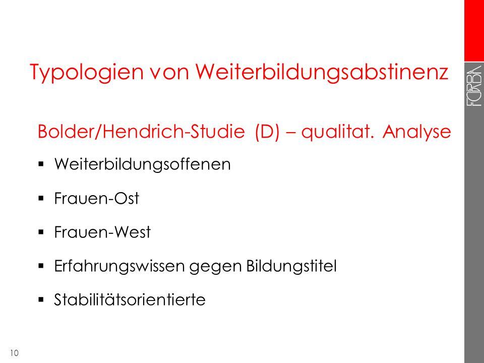 10 Typologien von Weiterbildungsabstinenz Bolder/Hendrich-Studie (D) – qualitat.