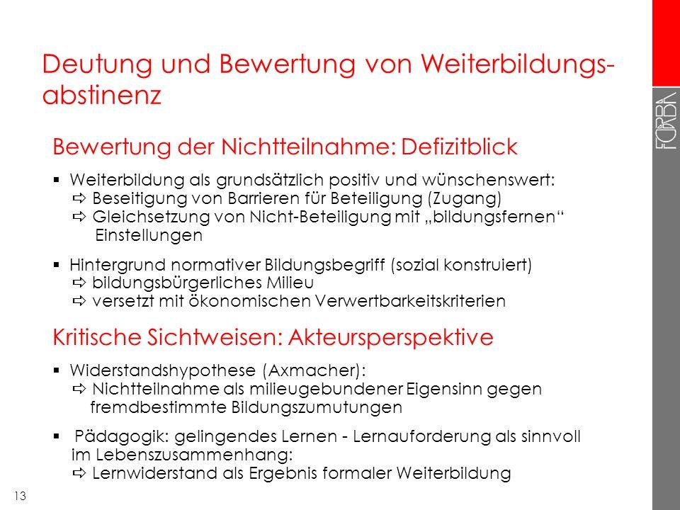 """13 Deutung und Bewertung von Weiterbildungs- abstinenz Bewertung der Nichtteilnahme: Defizitblick  Weiterbildung als grundsätzlich positiv und wünschenswert:  Beseitigung von Barrieren für Beteiligung (Zugang)  Gleichsetzung von Nicht-Beteiligung mit """"bildungsfernen Einstellungen  Hintergrund normativer Bildungsbegriff (sozial konstruiert)  bildungsbürgerliches Milieu  versetzt mit ökonomischen Verwertbarkeitskriterien Kritische Sichtweisen: Akteursperspektive  Widerstandshypothese (Axmacher):  Nichtteilnahme als milieugebundener Eigensinn gegen fremdbestimmte Bildungszumutungen  Pädagogik: gelingendes Lernen - Lernauforderung als sinnvoll im Lebenszusammenhang:  Lernwiderstand als Ergebnis formaler Weiterbildung"""