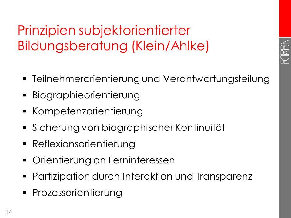 17 Prinzipien subjektorientierter Bildungsberatung (Klein/Ahlke)  Teilnehmerorientierung und Verantwortungsteilung  Biographieorientierung  Kompetenzorientierung  Sicherung von biographischer Kontinuität  Reflexionsorientierung  Orientierung an Lerninteressen  Partizipation durch Interaktion und Transparenz  Prozessorientierung
