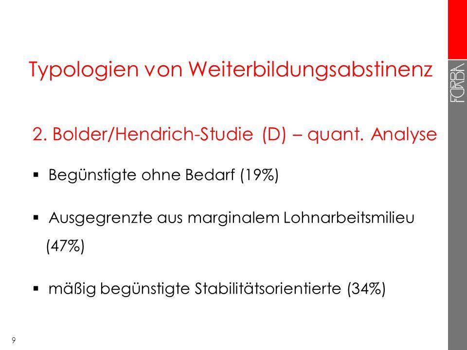 9 Typologien von Weiterbildungsabstinenz 2. Bolder/Hendrich-Studie (D) – quant.