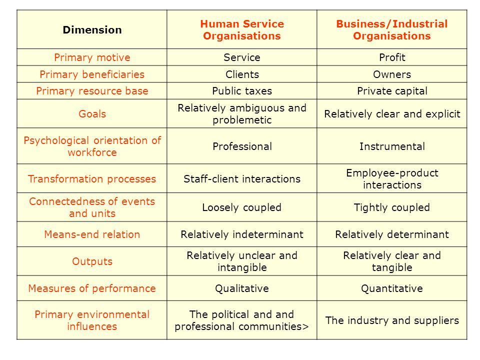 Eigenschaften organisierter Dienstleistungen 1.