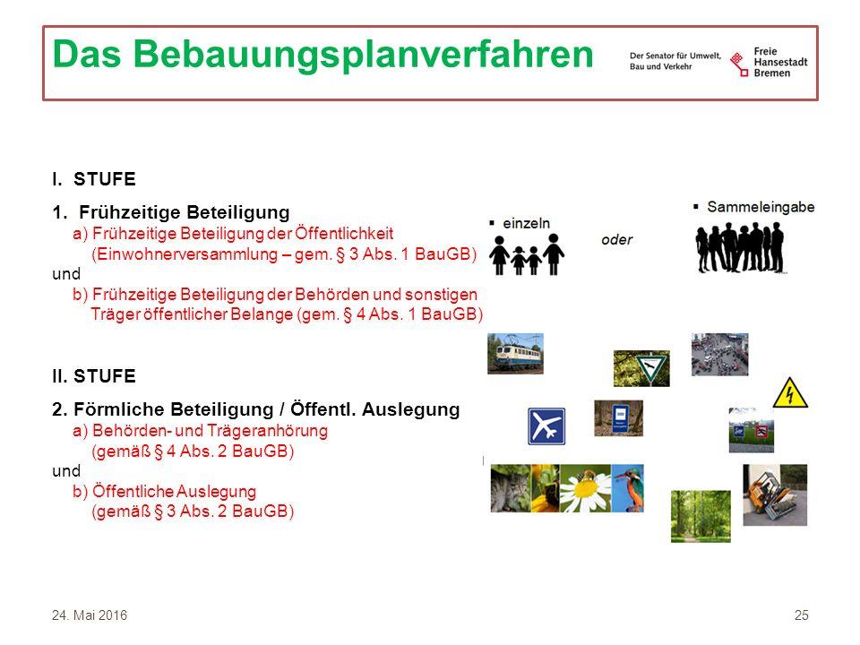 I. STUFE 1. Frühzeitige Beteiligung a) Frühzeitige Beteiligung der Öffentlichkeit (Einwohnerversammlung – gem. § 3 Abs. 1 BauGB) und b) Frühzeitige Be