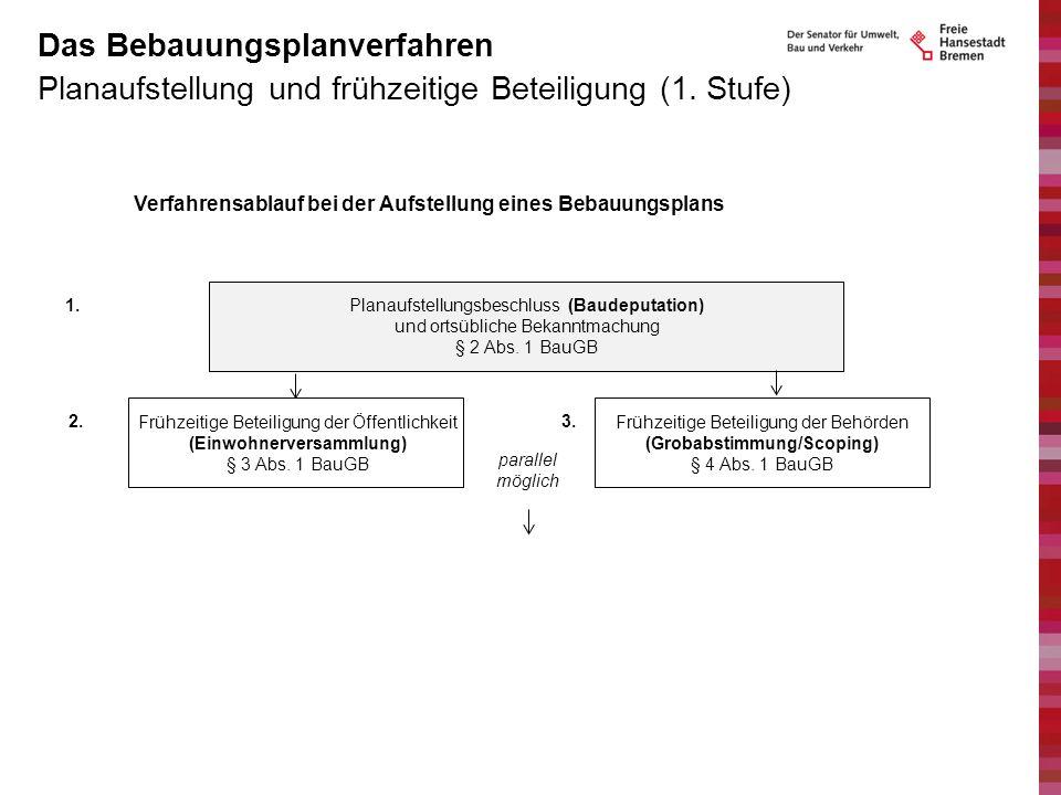 Planaufstellung und frühzeitige Beteiligung (1. Stufe) Das Bebauungsplanverfahren 8.Behandlung der eingegangenen Stellungnahmen durch die Planungsverw