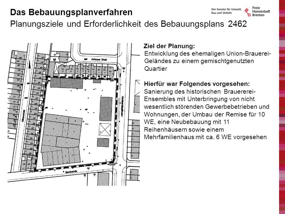 Planungsziele und Erforderlichkeit des Bebauungsplans 2462 Das Bebauungsplanverfahren Ziel der Planung: Entwicklung des ehemaligen Union-Brauerei- Gel