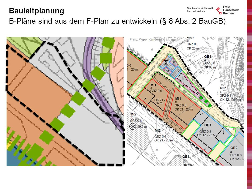 Festsetzungsinhalte Bebauungsplan Überbaubare Grundstücksflächen Baugrenzen Baulinien