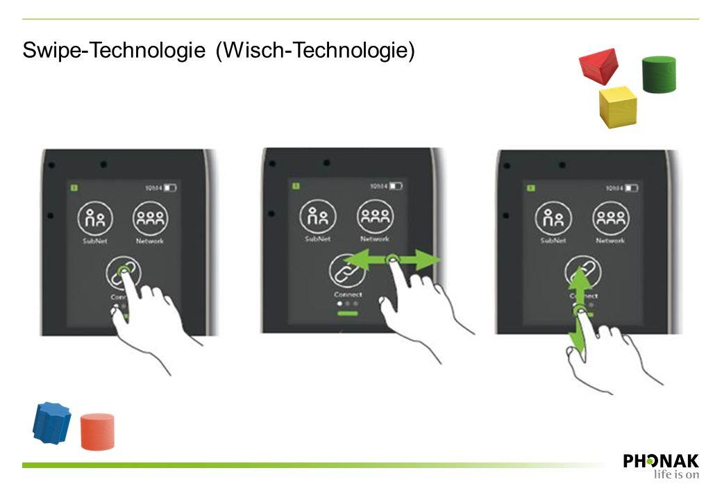Swipe-Technologie (Wisch-Technologie)