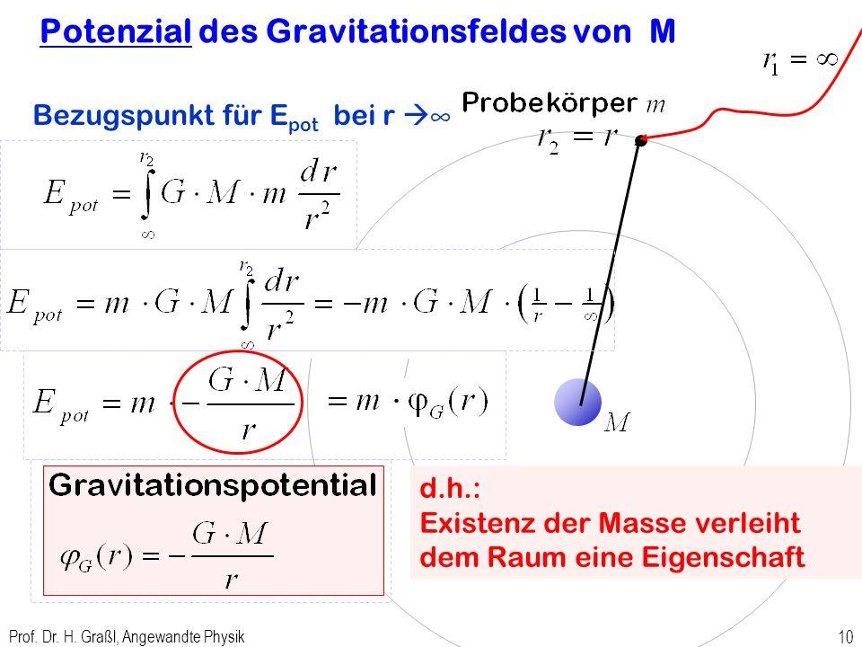 Prof. Dr. H. Graßl, Angewandte Physik 9 Beispiel Wie hängt Hubarbeit vom Weg ab? Wie berechnet man die Hubarbeit?