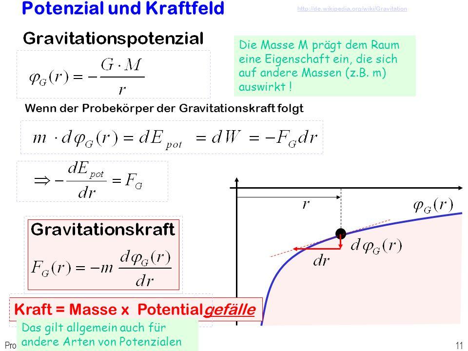 Prof. Dr. H. Graßl, Angewandte Physik 10 Potenzial des Gravitationsfeldes von M Bezugspunkt für E pot bei r  ∞ d.h.: Existenz der Masse verleiht dem