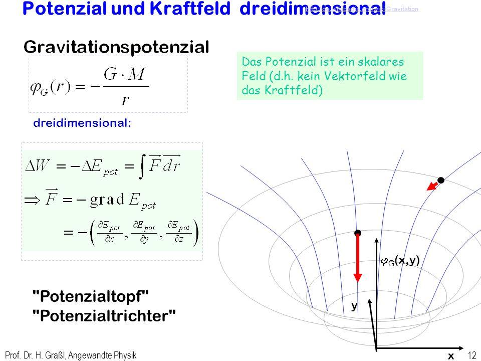Prof. Dr. H. Graßl, Angewandte Physik 11 Potenzial und Kraftfeld Kraft = Masse x Potentialgefälle http://de.wikipedia.org/wiki/Gravitation Wenn der Pr