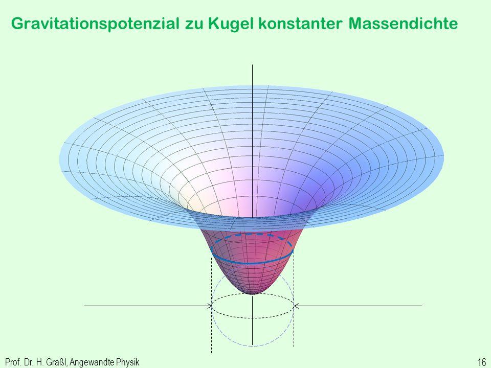 Prof. Dr. H. Graßl, Angewandte Physik 15 Gravitationsfeld ist ein Vektorfeld Kraft ist überall auf den Erdmittelpunkt gerichtet Für Feld außerhalb der