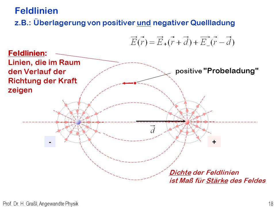 Prof. Dr. H. Graßl, Angewandte Physik 17 Analog zu Gravitationsfeld und Gravitationspotenzial sind elektrisches Feld und elektrisches Potenzial Quelle