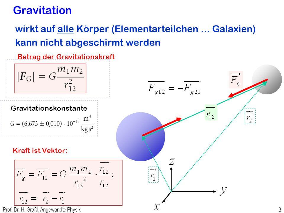 Prof. Dr. H. Graßl, Angewandte Physik 2 Kräfte zwischen physikalischen Objekten Materie besteht aus Teilchen (Moleküle, Atome, Protonen, Neutronen, Qu
