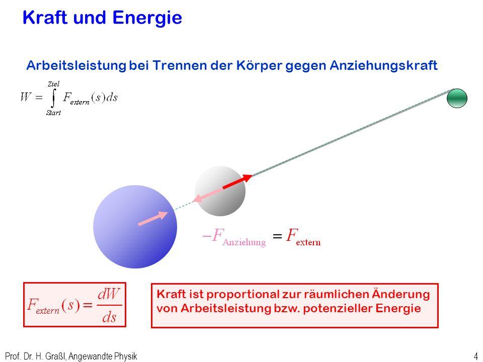 wirkt auf alle Körper (Elementarteilchen... Galaxien) kann nicht abgeschirmt werden Prof. Dr. H. Graßl, Angewandte Physik 3 Gravitation Kraft ist Vekt