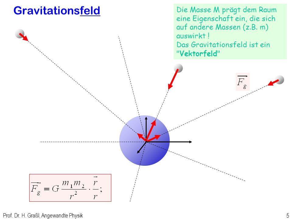 Kraft und Energie Arbeitsleistung bei Trennen der Körper gegen Anziehungskraft Prof. Dr. H. Graßl, Angewandte Physik 4 Kraft ist proportional zur räum
