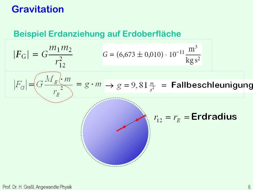 Prof. Dr. H. Graßl, Angewandte Physik 5 Gravitationsfeld Die Masse M prägt dem Raum eine Eigenschaft ein, die sich auf andere Massen (z.B. m) auswirkt