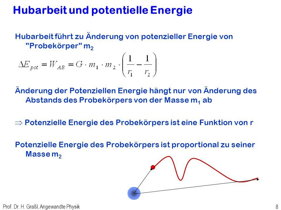 Prof. Dr. H. Graßl, Angewandte Physik 7 Hubarbeit und potentielle Energie 1.Arbeit hängt nur vom Höhen- unterschied ab, nicht vom gewählten Weg 2.An j